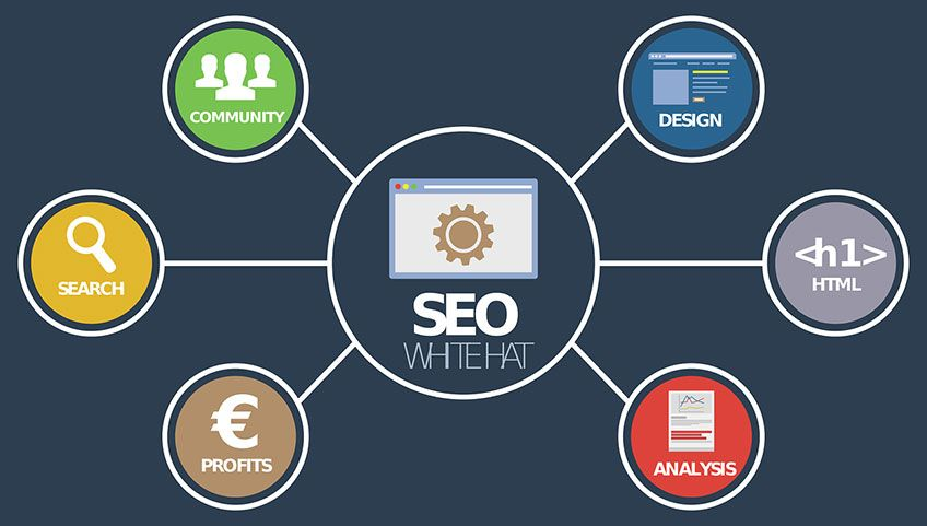 Outils d'analyse et optimisation SEO